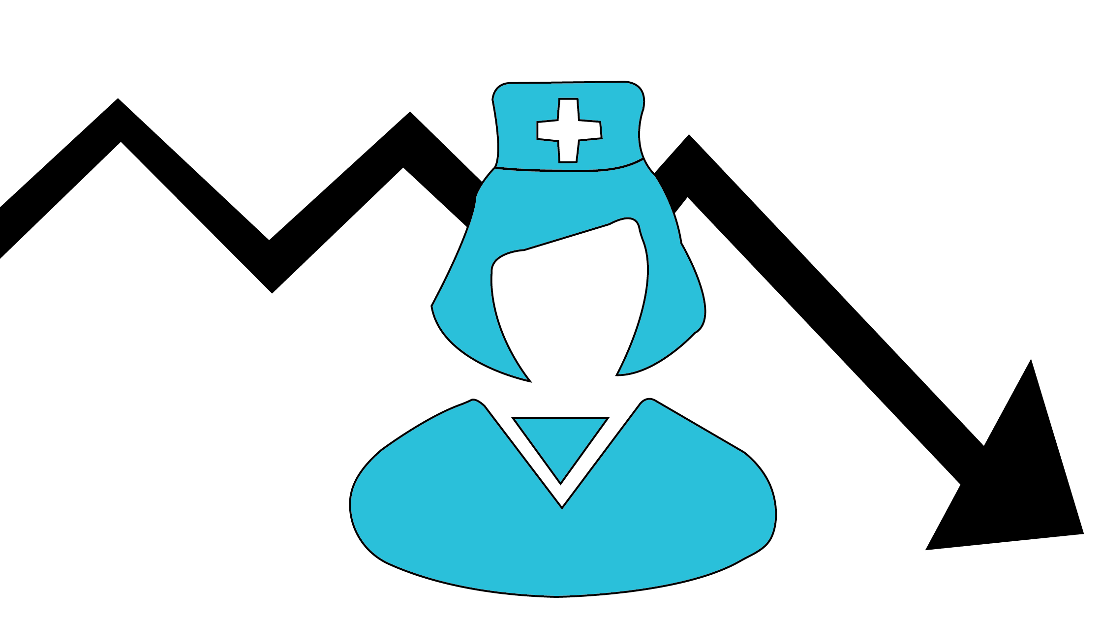 The Nurse Shortage:How Talent Acquisition is Addressing the Gap
